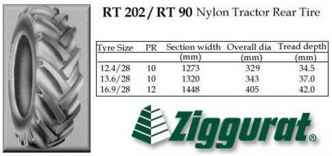 ZIGGURAT RT202/RT90 Nylon Tractor Rear Tire